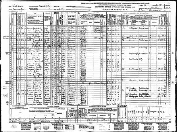 Census 1940 Covington Co, AL